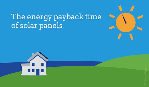 2019 Environmental Impact of Solar Energy | EnergySage