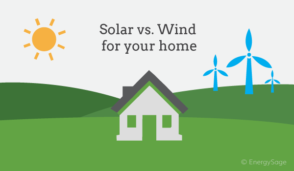 Solar vs  Wind Energy: What's Better in 2019? | EnergySage