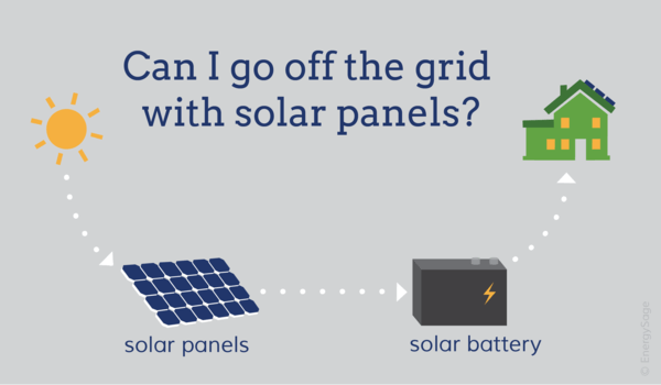 Can I Install An Off Grid Solar System With Batteries Energysage