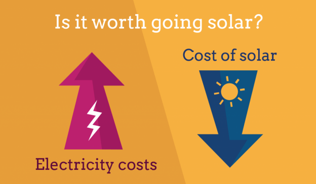 electricity rates and solar cost trends