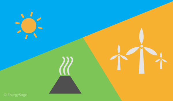 What Are Examples Of Renewable Energy Sources Energysage