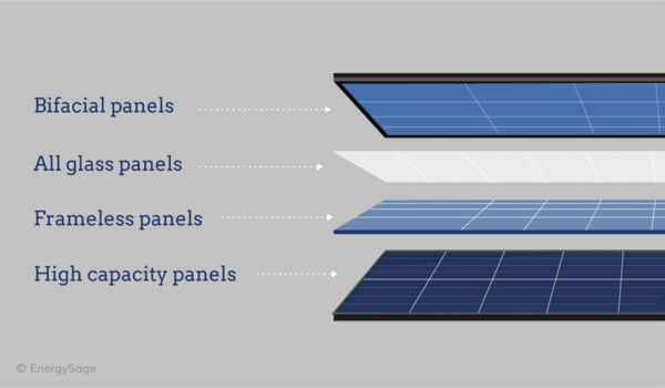 New Solar Panels: What's Coming to Market in 2019? | EnergySage