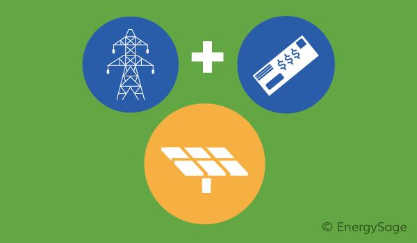 demand charges plus solar