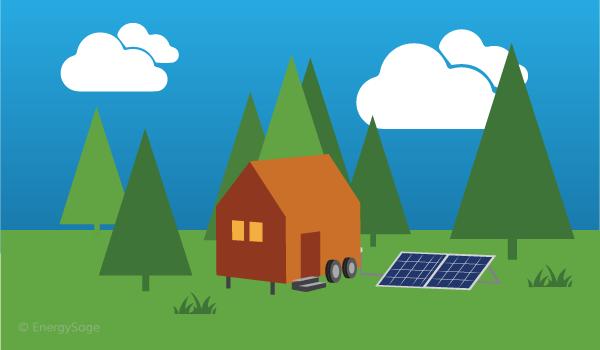 solar for tiny house