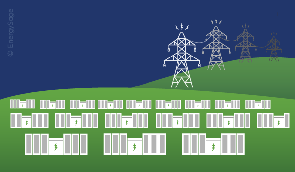 utility scale battery storage plant