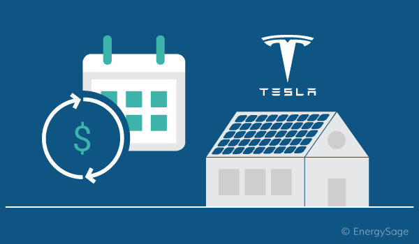 Tesla solar renting vs leasing and loans
