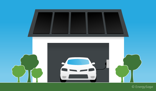 electric vehicle and solar panels on a home