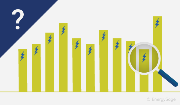 determining your electric rate bar chart
