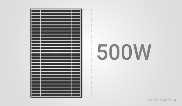 New 500 Watt Solar Panel Technology Is Here Energysage