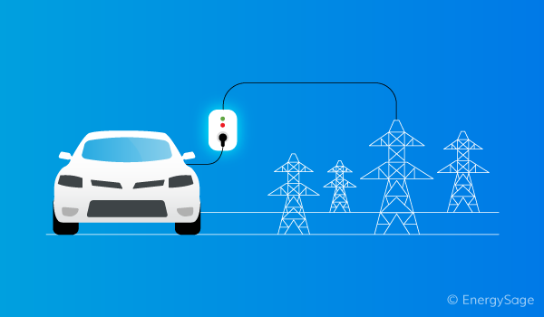 vehicle to grid charging
