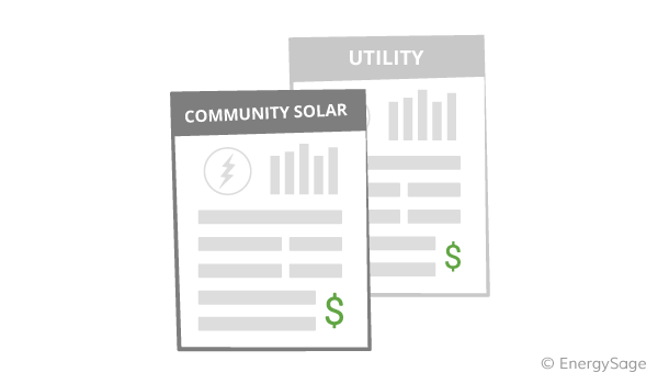 community solar and normal utility bill